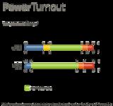 Bucas Power Turnout_